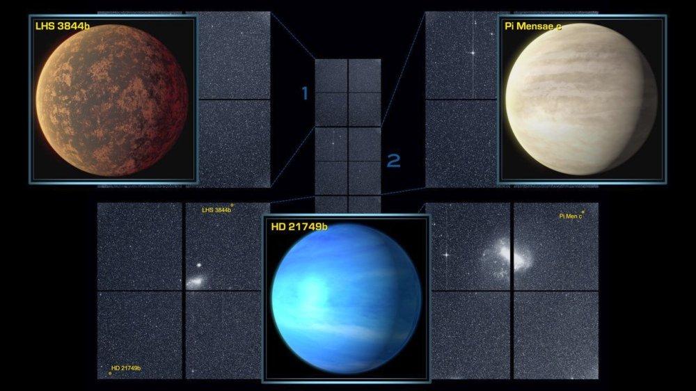 TESS Planets