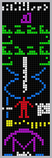The Arecibo message, teaching any ET who reads it about humans, our solar system, and more.