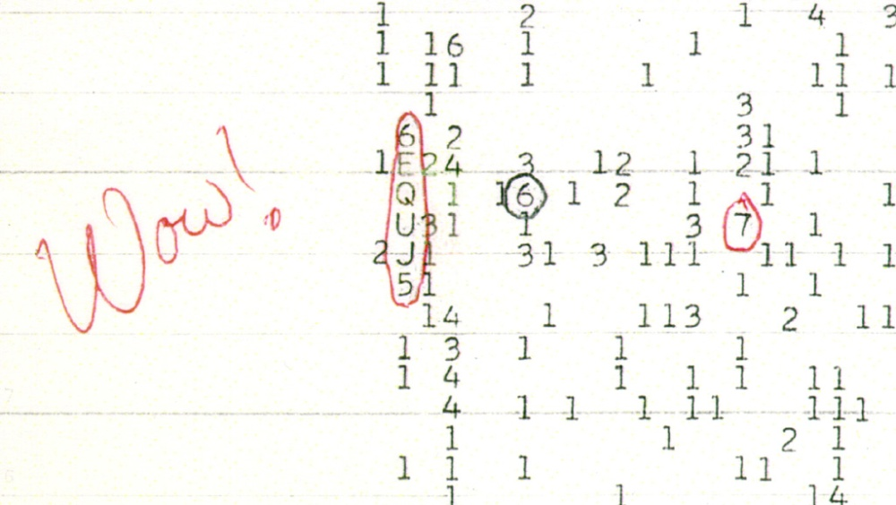 A printout of radio transmissions, with one group circles with the word Wow!